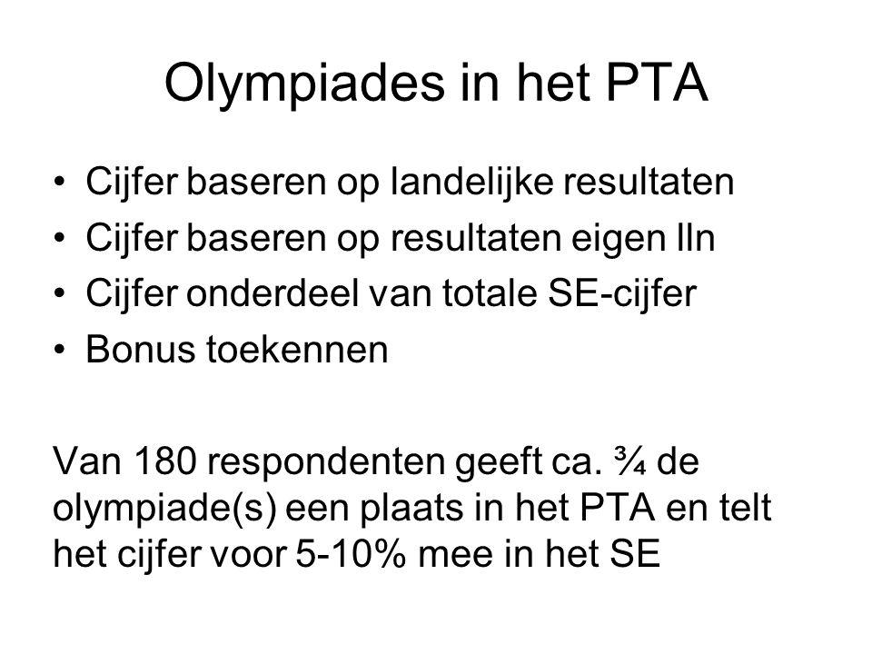 Olympiades in het PTA Cijfer baseren op landelijke resultaten Cijfer baseren op resultaten eigen lln Cijfer onderdeel van totale SE-cijfer Bonus toeke