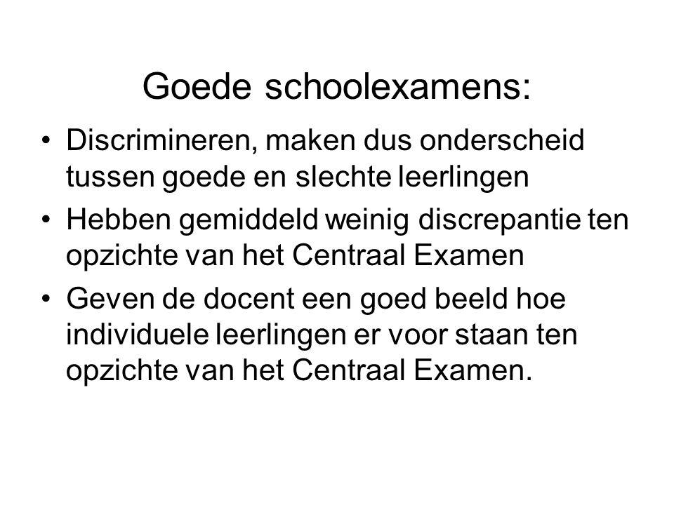 Goede schoolexamens: Discrimineren, maken dus onderscheid tussen goede en slechte leerlingen Hebben gemiddeld weinig discrepantie ten opzichte van het