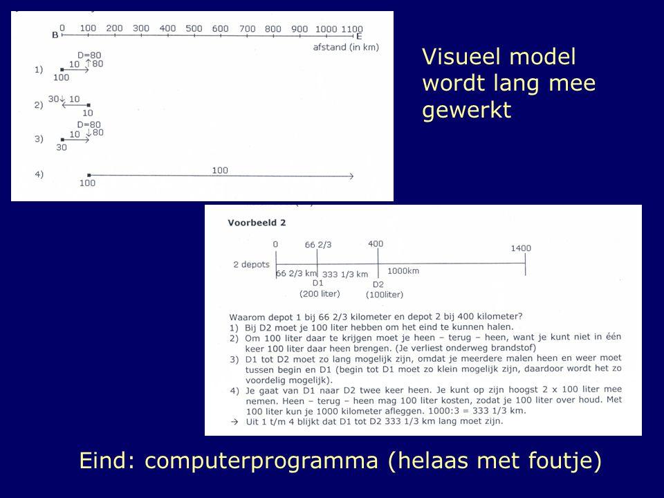 Visueel model wordt lang mee gewerkt Eind: computerprogramma (helaas met foutje)