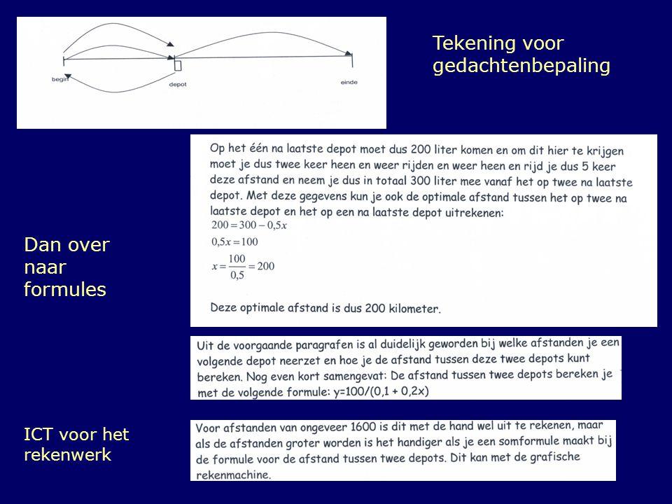 Tekening voor gedachtenbepaling Dan over naar formules ICT voor het rekenwerk