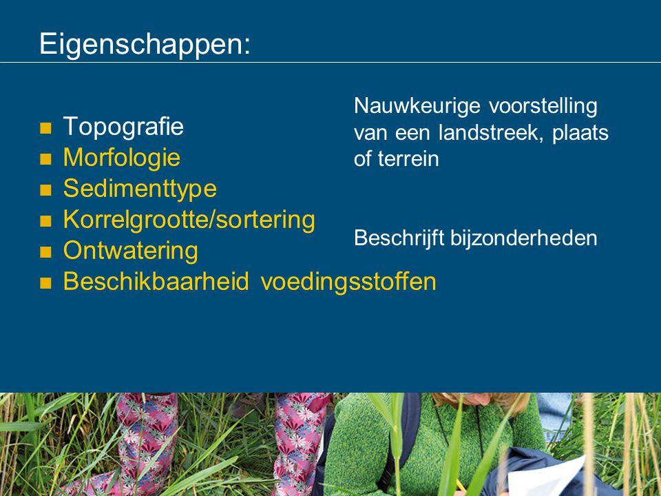 Eigenschappen: Topografie Morfologie Sedimenttype Korrelgrootte/sortering Ontwatering Beschikbaarheid voedingsstoffen Nauwkeurige voorstelling van een