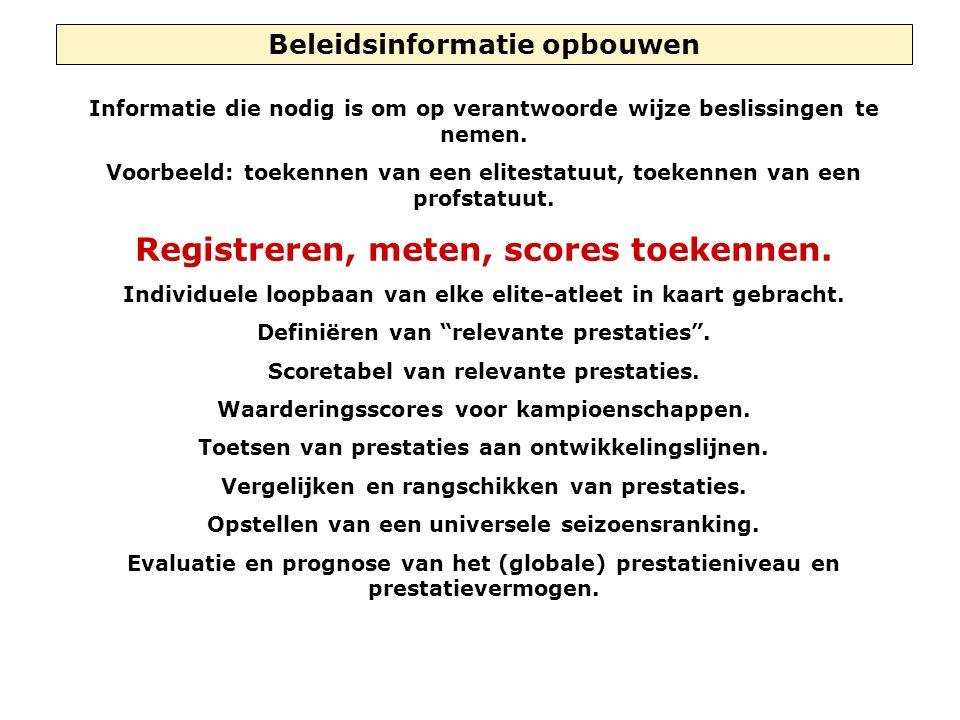 Individuele ontwikkelingslijn Overzicht van de ontwikkelingslijn, het prestatieniveau, het prestatievermogen, ATM en GTM.