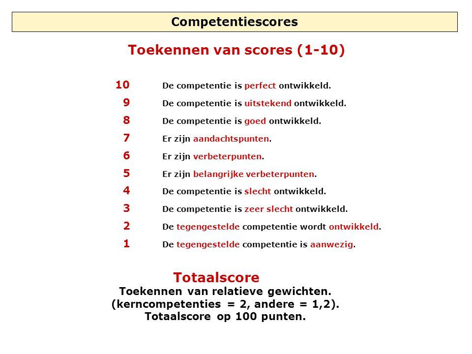 Competentiescores Toekennen van scores (1-10) 10 De competentie is perfect ontwikkeld. 9 De competentie is uitstekend ontwikkeld. 8 De competentie is