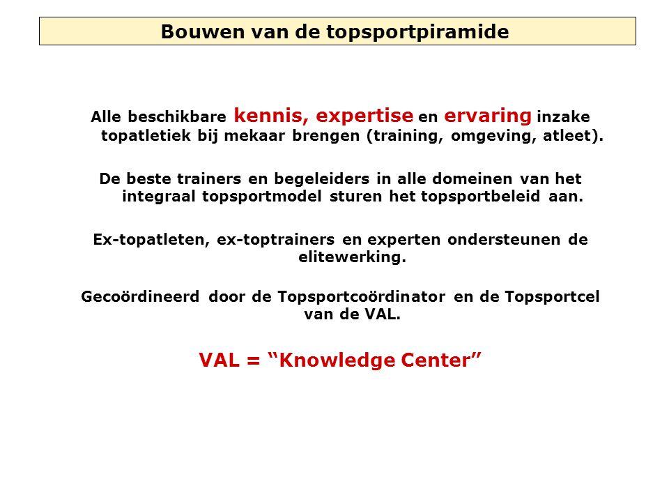 Bouwen van de topsportpiramide Alle beschikbare kennis, expertise en ervaring inzake topatletiek bij mekaar brengen (training, omgeving, atleet). De b