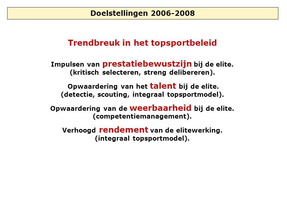 Doelstellingen 2006-2008 Trendbreuk in het topsportbeleid Impulsen van prestatiebewustzijn bij de elite. (kritisch selecteren, streng delibereren). Op