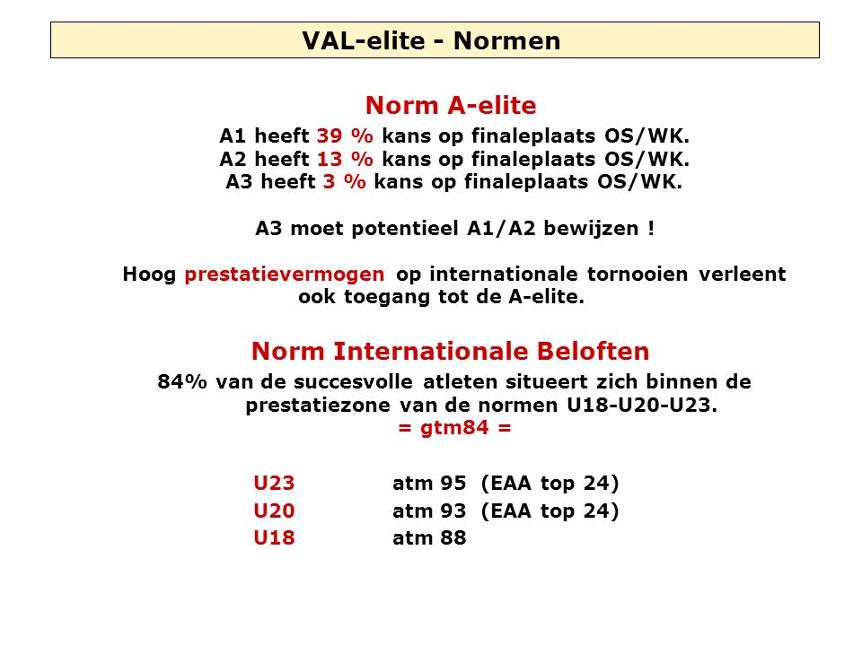 VAL-elite - Normen Norm A-elite A1 heeft 39 % kans op finaleplaats OS/WK.