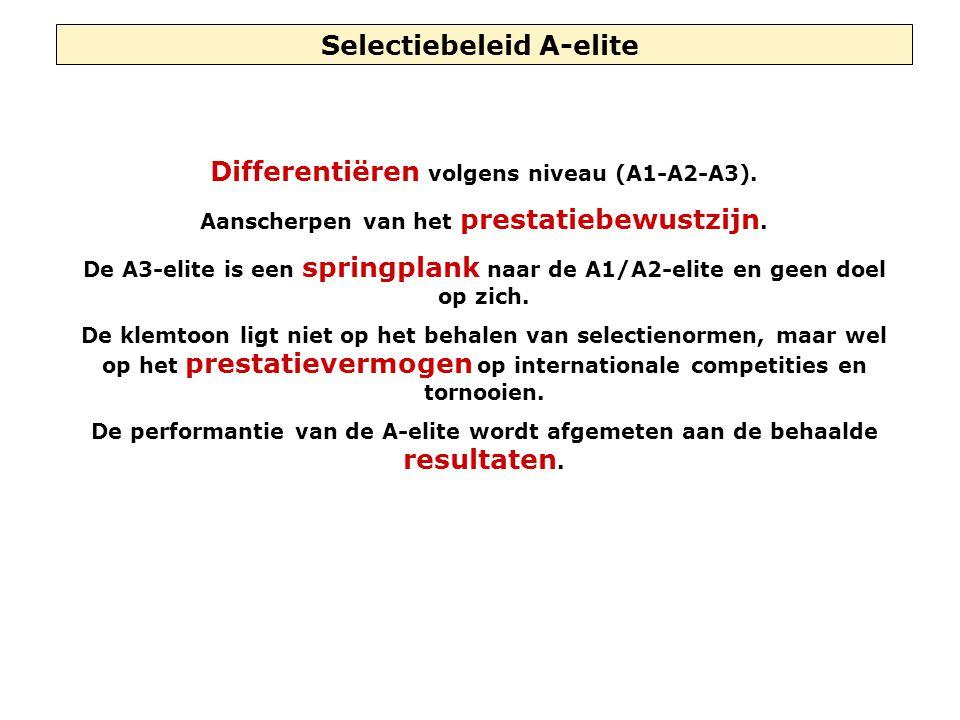 Selectiebeleid A-elite Differentiëren volgens niveau (A1-A2-A3). Aanscherpen van het prestatiebewustzijn. De A3-elite is een springplank naar de A1/A2