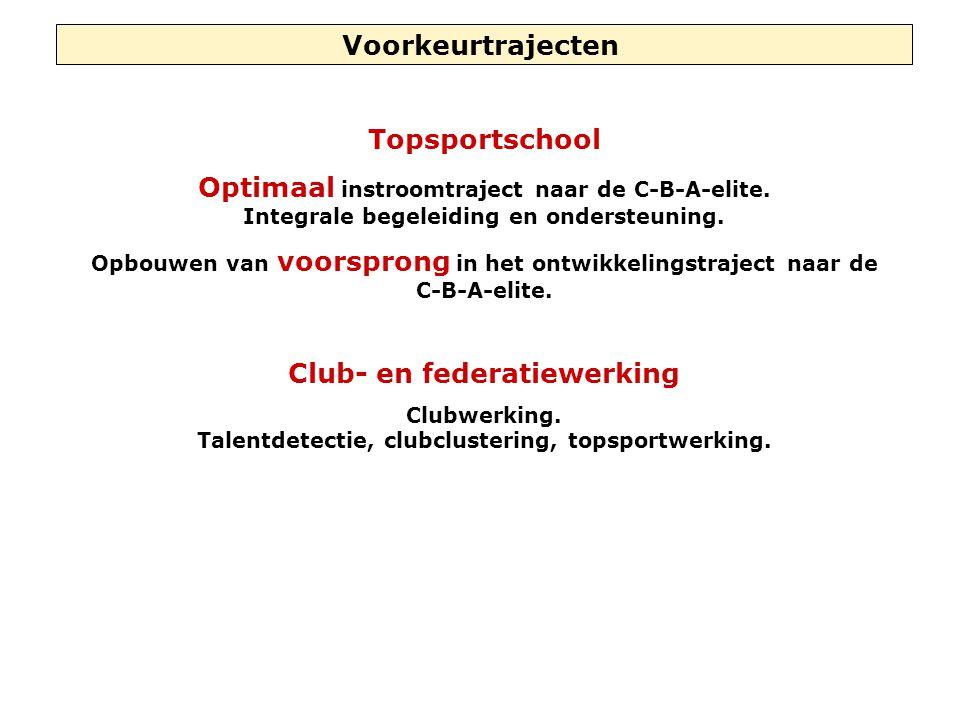 Voorkeurtrajecten Topsportschool Optimaal instroomtraject naar de C-B-A-elite.