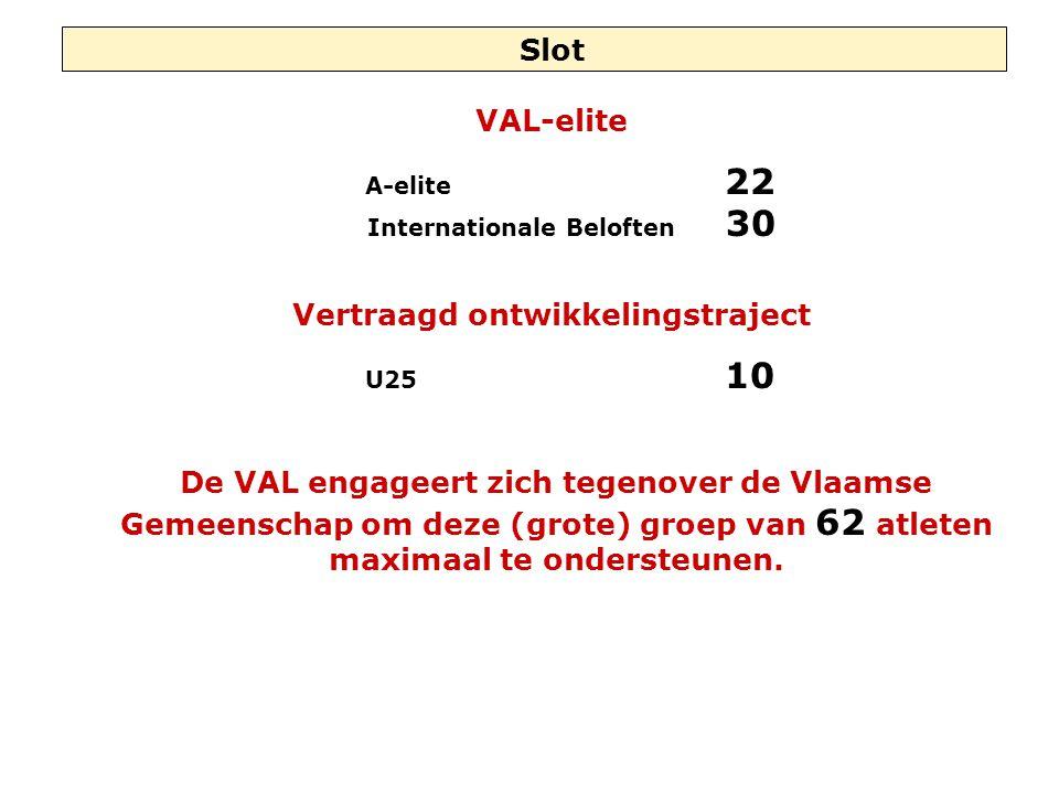 VAL-elite A-elite 22 Internationale Beloften 30 Vertraagd ontwikkelingstraject U25 10 Slot De VAL engageert zich tegenover de Vlaamse Gemeenschap om d