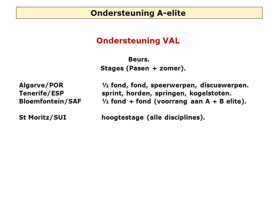 Ondersteuning A-elite Ondersteuning VAL Beurs. Stages (Pasen + zomer). Algarve/POR ½ fond, fond, speerwerpen, discuswerpen. Tenerife/ESPsprint, horden