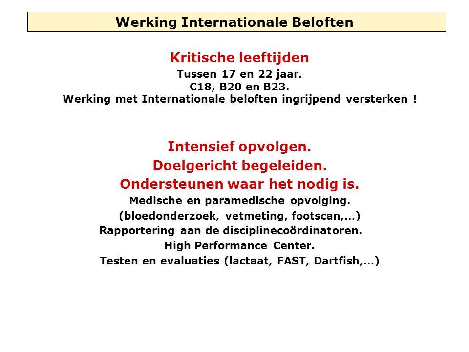 Werking Internationale Beloften Kritische leeftijden Tussen 17 en 22 jaar.