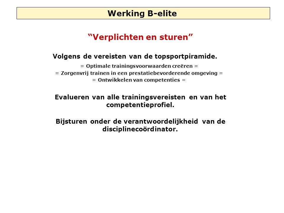 Werking B-elite Verplichten en sturen Volgens de vereisten van de topsportpiramide.
