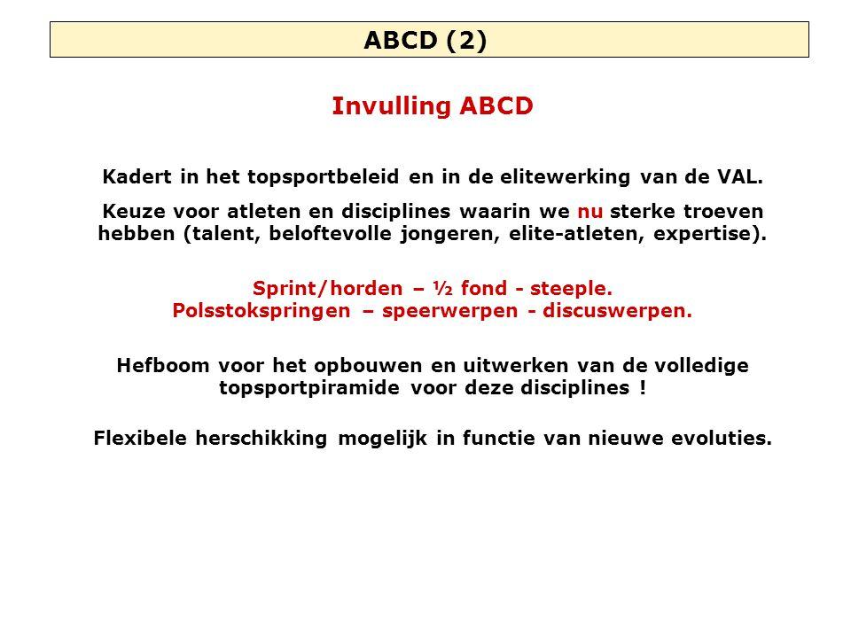 ABCD (2) Invulling ABCD Kadert in het topsportbeleid en in de elitewerking van de VAL. Keuze voor atleten en disciplines waarin we nu sterke troeven h