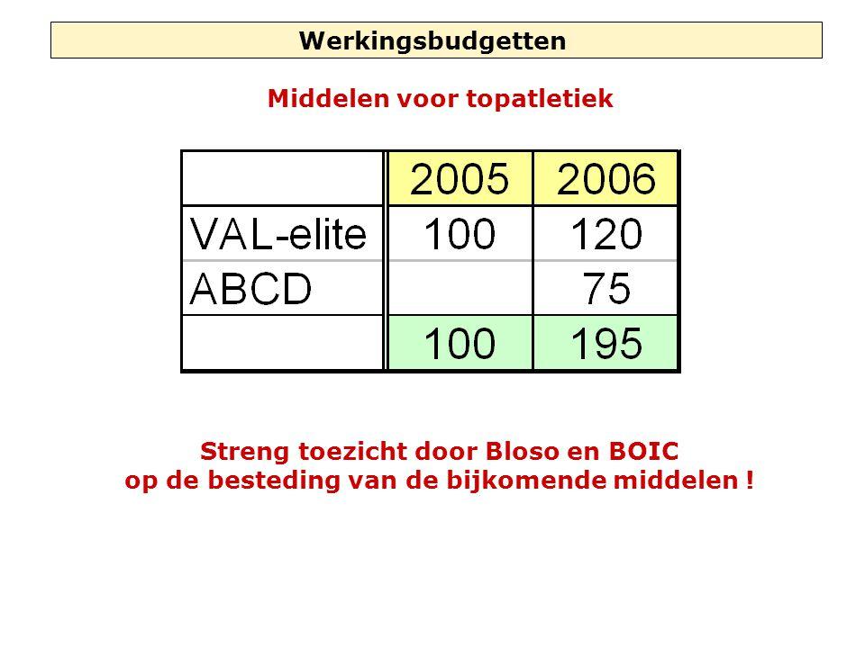 Werkingsbudgetten Middelen voor topatletiek Streng toezicht door Bloso en BOIC op de besteding van de bijkomende middelen !