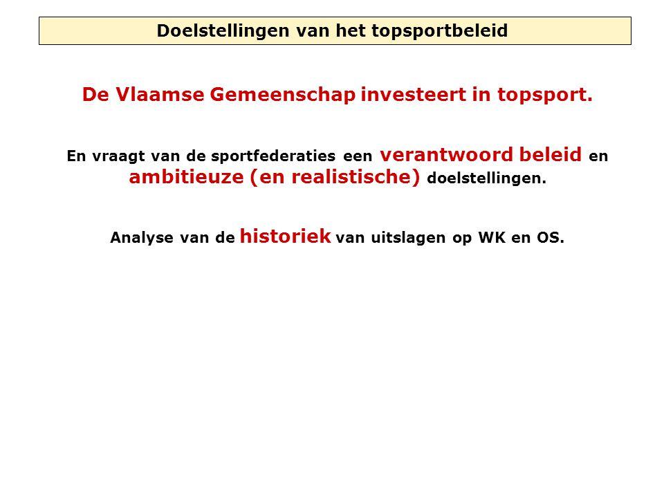 Doelstellingen van het topsportbeleid De Vlaamse Gemeenschap investeert in topsport.