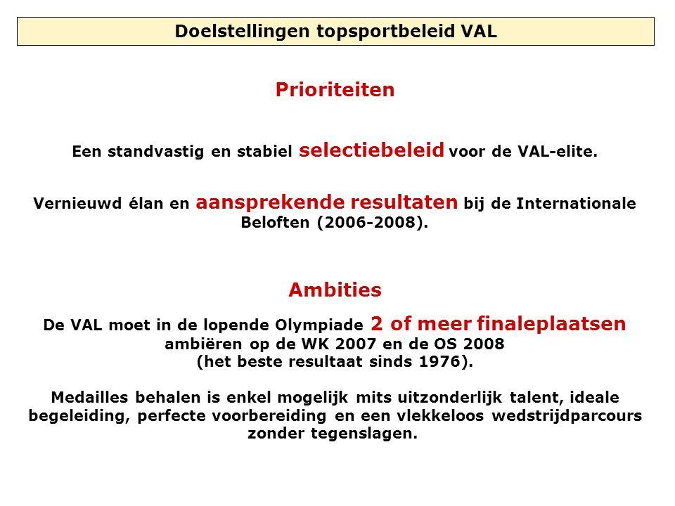Doelstellingen topsportbeleid VAL Prioriteiten Een standvastig en stabiel selectiebeleid voor de VAL-elite. Vernieuwd élan en aansprekende resultaten