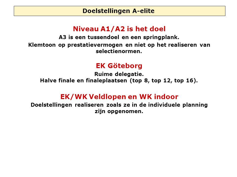 Doelstellingen A-elite Niveau A1/A2 is het doel A3 is een tussendoel en een springplank.