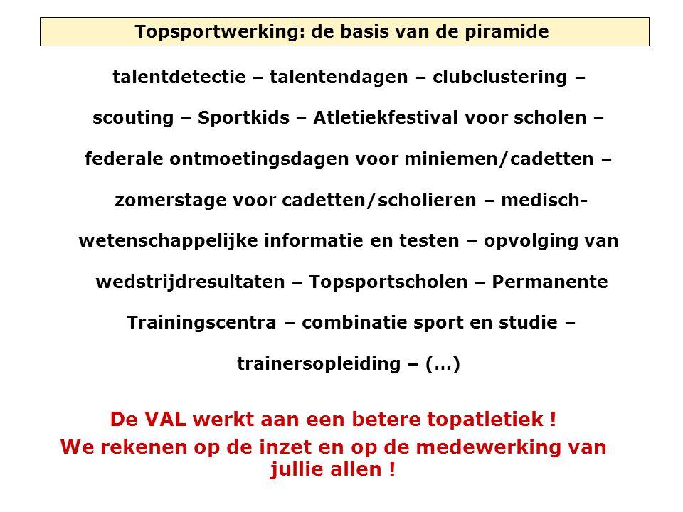 Topsportwerking: de basis van de piramide talentdetectie – talentendagen – clubclustering – scouting – Sportkids – Atletiekfestival voor scholen – fed