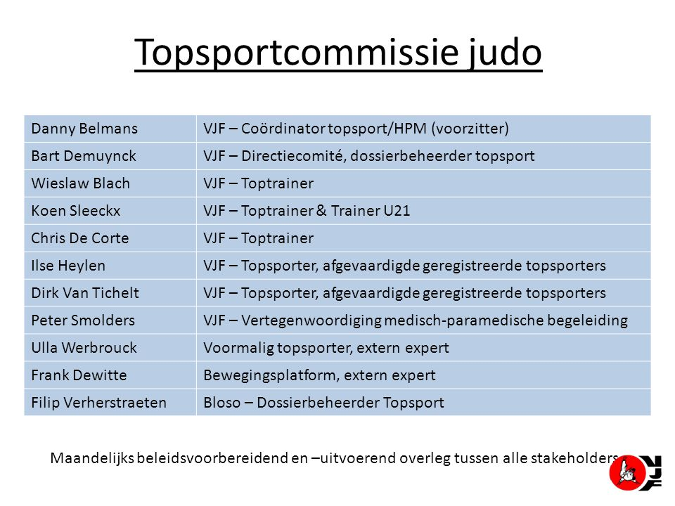 Topsportcommissie judo Danny BelmansVJF – Coördinator topsport/HPM (voorzitter) Bart DemuynckVJF – Directiecomité, dossierbeheerder topsport Wieslaw B