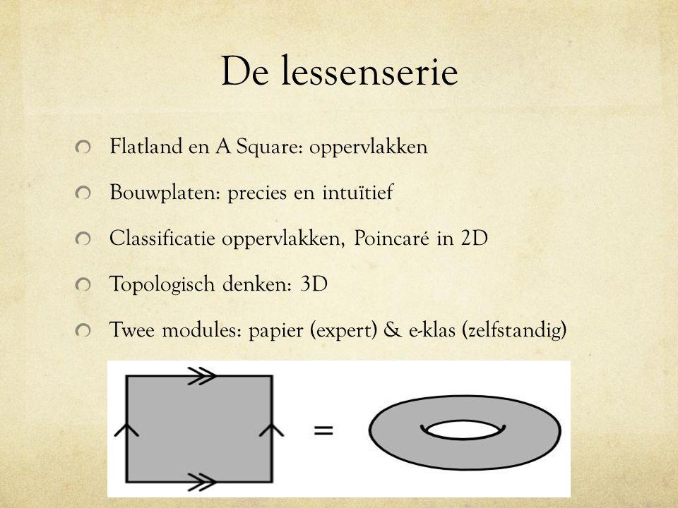 De lessenserie Flatland en A Square: oppervlakken Bouwplaten: precies en intuïtief Classificatie oppervlakken, Poincaré in 2D Topologisch denken: 3D T
