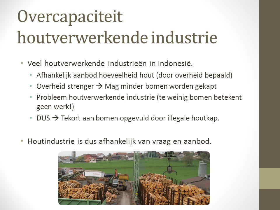 Overcapaciteit houtverwerkende industrie Veel houtverwerkende industrieën in Indonesië. Afhankelijk aanbod hoeveelheid hout (door overheid bepaald) Ov