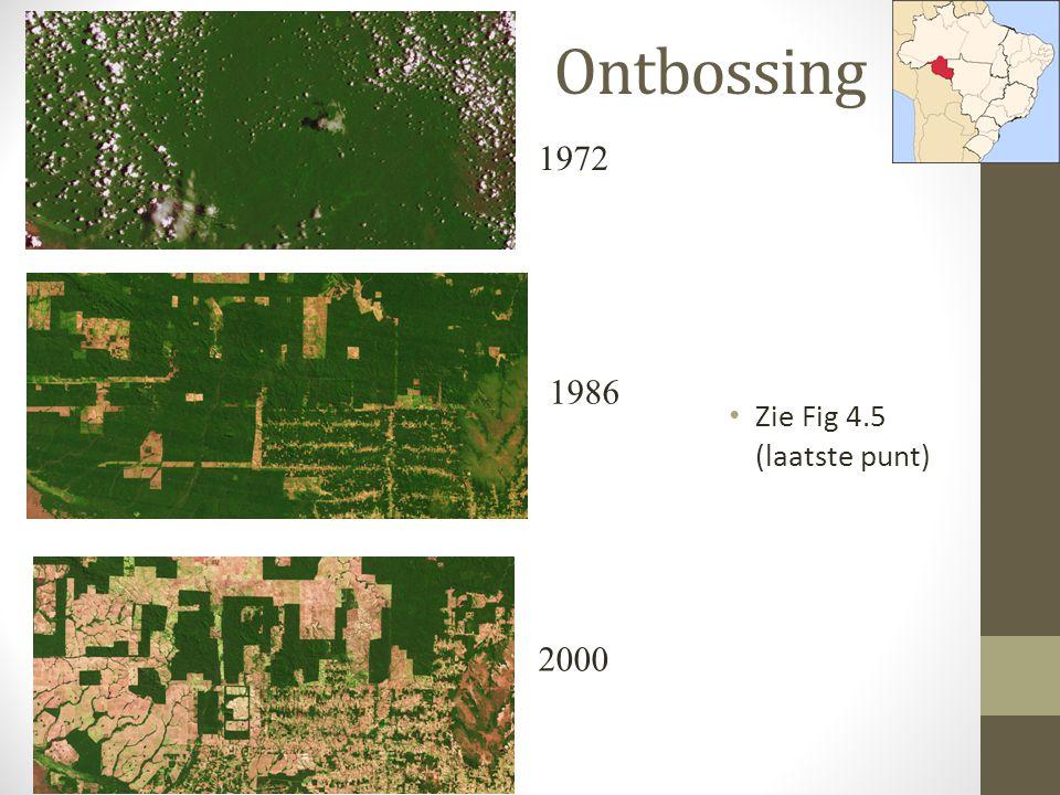 Ontbossing Zie Fig 4.5 (laatste punt) 1972 1986 2000