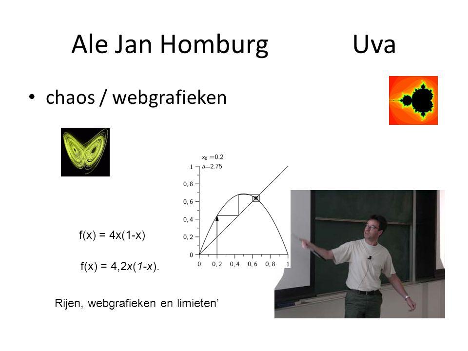 Ale Jan HomburgUva chaos / webgrafieken Rijen, webgrafieken en limieten' f(x) = 4x(1-x) f(x) = 4,2x(1-x).