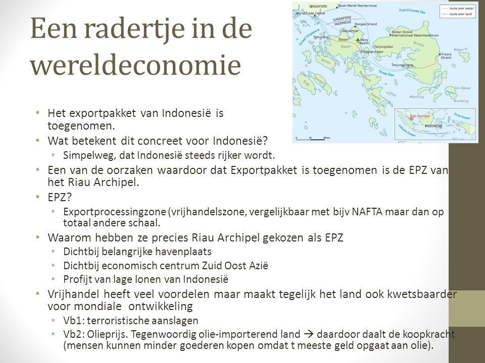 Een radertje in de wereldeconomie Het exportpakket van Indonesië is toegenomen. Wat betekent dit concreet voor Indonesië? Simpelweg, dat Indonesië ste