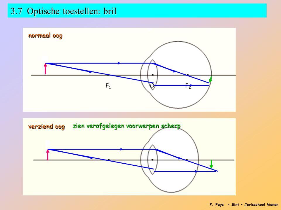 P. Feys - Sint – Jorisschool Menen 3.7 Optische toestellen: bril F1F1F1F1O F2F2F2F2 normaal oog verziend oog zien verafgelegen voorwerpen scherp