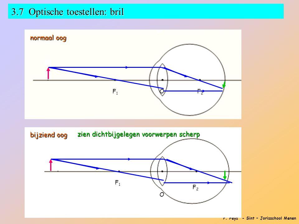 P. Feys - Sint – Jorisschool Menen 3.7 Optische toestellen: bril F1F1F1F1O F2F2F2F2 normaal oog bijziend oog F1F1F1F1 O F2F2F2F2 zien dichtbijgelegen
