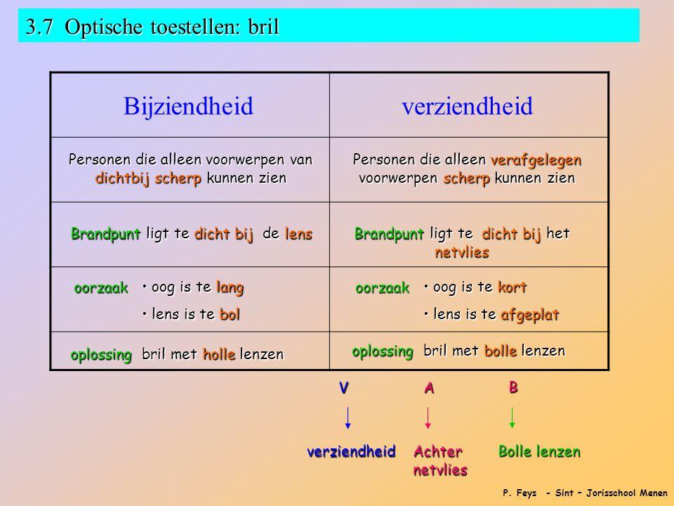 P. Feys - Sint – Jorisschool Menen 3.7 Optische toestellen: bril Bijziendheidverziendheid Personen die alleen voorwerpen van dichtbij scherp kunnen zi