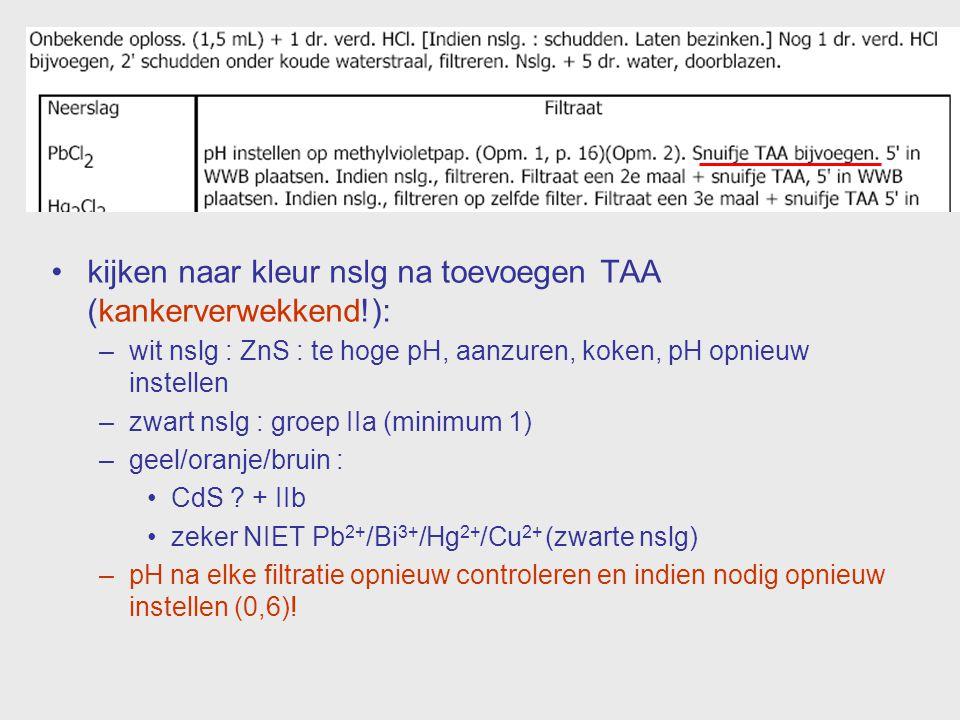 kijken naar kleur nslg na toevoegen TAA (kankerverwekkend!): –wit nslg : ZnS : te hoge pH, aanzuren, koken, pH opnieuw instellen –zwart nslg : groep I