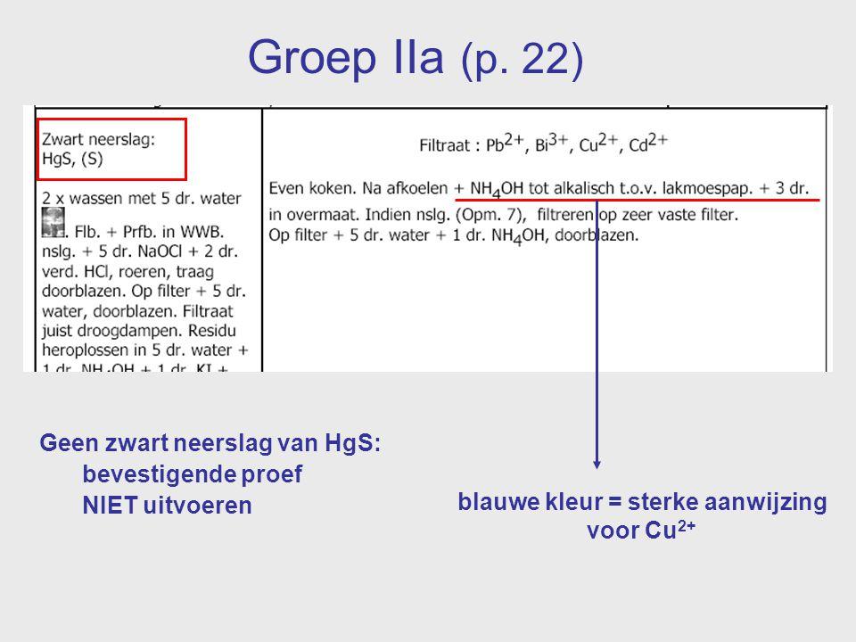 Groep IIa (p. 22) Geen zwart neerslag van HgS: bevestigende proef NIET uitvoeren blauwe kleur = sterke aanwijzing voor Cu 2+