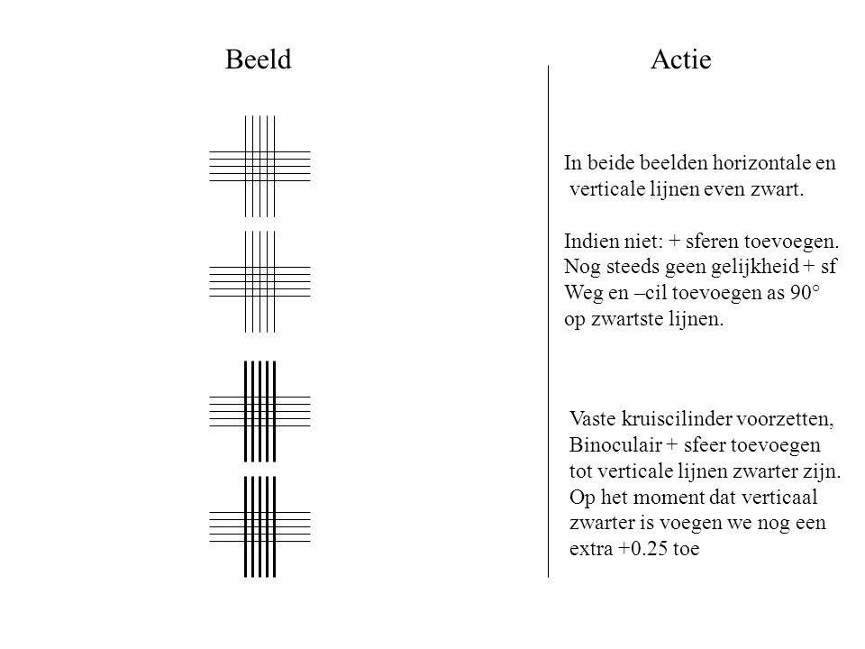 BeeldActie In beide beelden horizontale en verticale lijnen even zwart. Indien niet: + sferen toevoegen. Nog steeds geen gelijkheid + sf Weg en –cil t