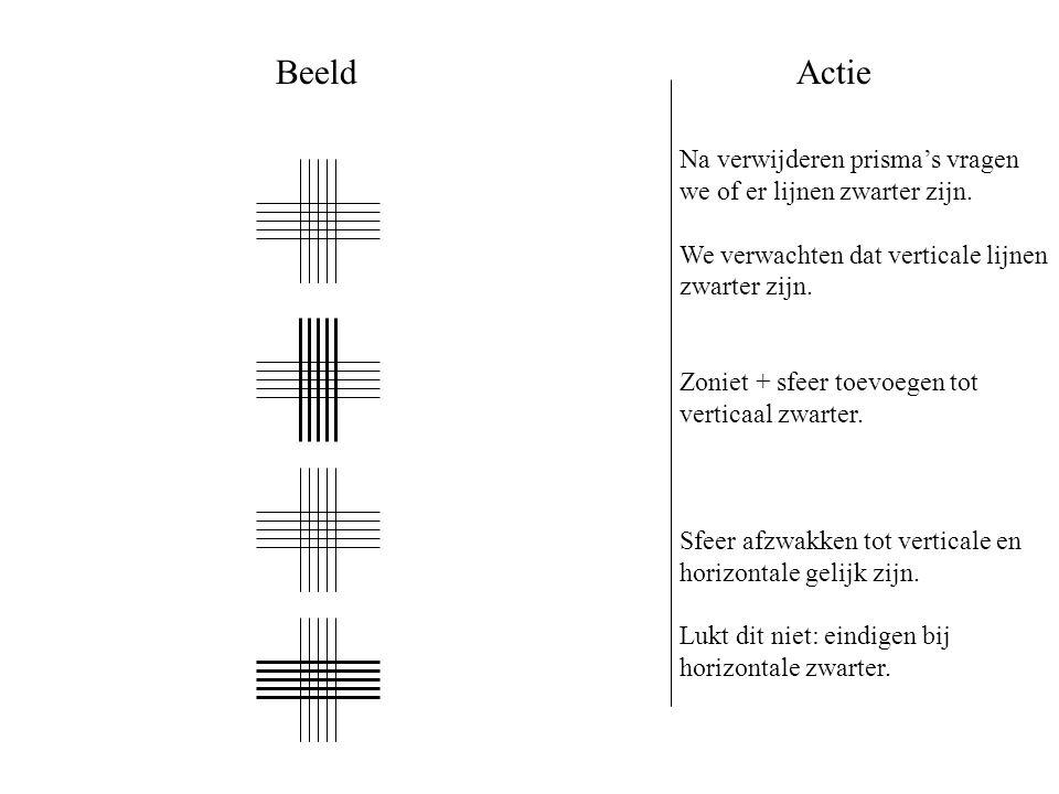 BeeldActie Na verwijderen prisma's vragen we of er lijnen zwarter zijn. We verwachten dat verticale lijnen zwarter zijn. Zoniet + sfeer toevoegen tot