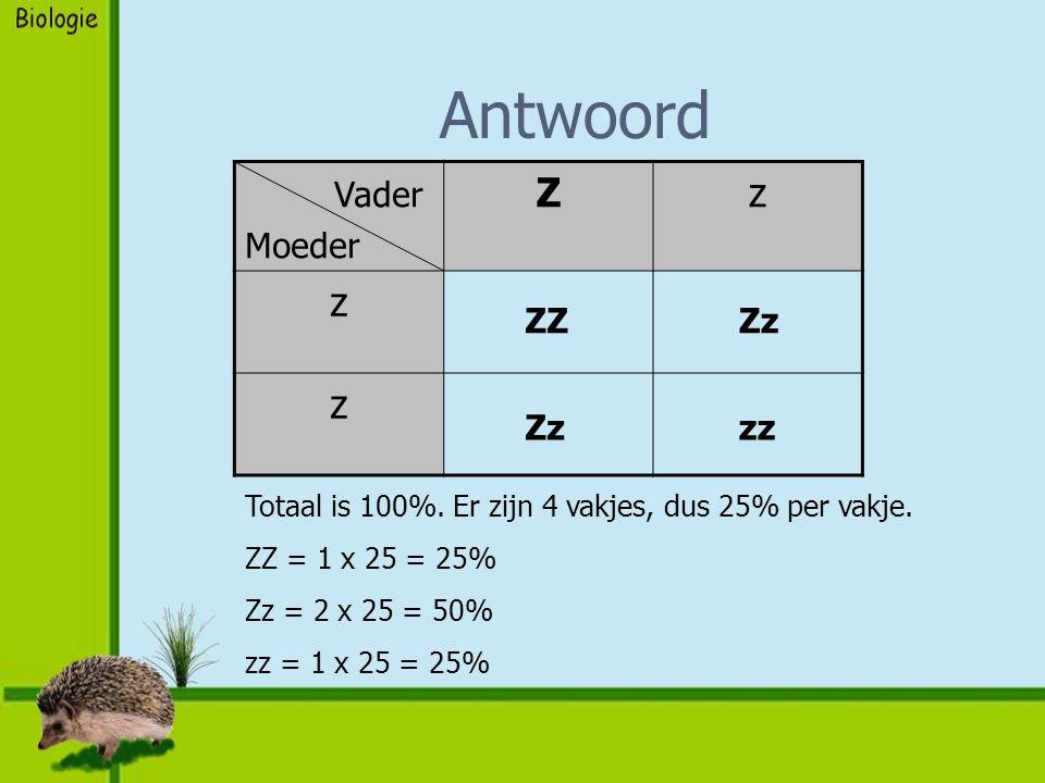 Antwoord Vader Moeder Zz z z ZZ Zz zz Totaal is 100%. Er zijn 4 vakjes, dus 25% per vakje. ZZ = 1 x 25 = 25% Zz = 2 x 25 = 50% zz = 1 x 25 = 25%