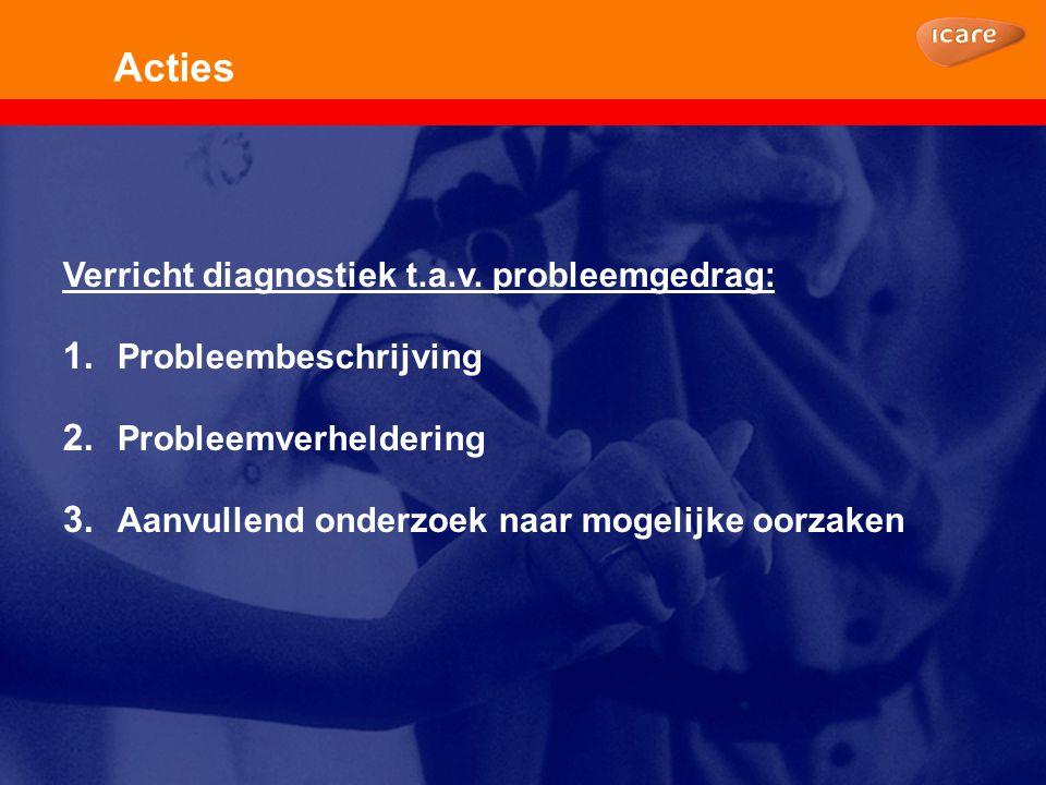 Acties Verricht diagnostiek t.a.v. probleemgedrag:  Probleembeschrijving  Probleemverheldering  Aanvullend onderzoek naar mogelijke oorzaken