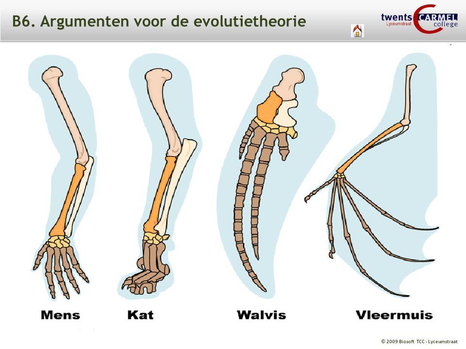 © 2009 Biosoft TCC - Lyceumstraat B6. Argumenten voor de evolutietheorie