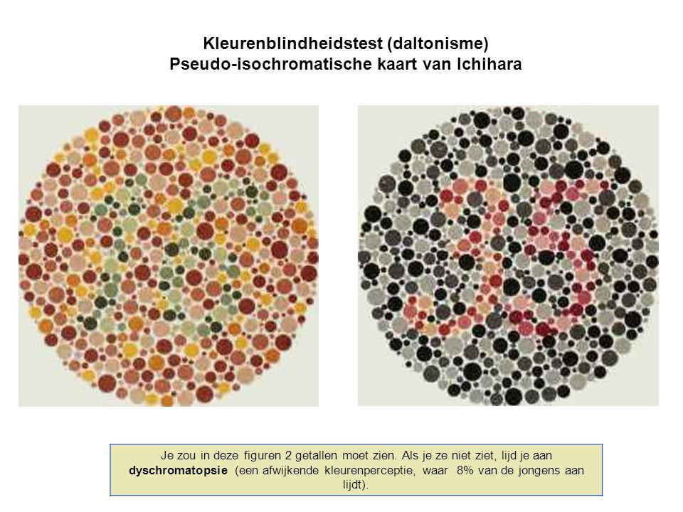 Kleurenblindheidstest (daltonisme) Pseudo-isochromatische kaart van Ichihara Je zou in deze figuren 2 getallen moet zien. Als je ze niet ziet, lijd je