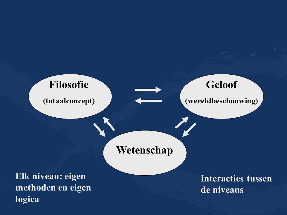 Filosofie (totaalconcept) Geloof (wereldbeschouwing) Wetenschap Elk niveau: eigen methoden en eigen logica Interacties tussen de niveaus