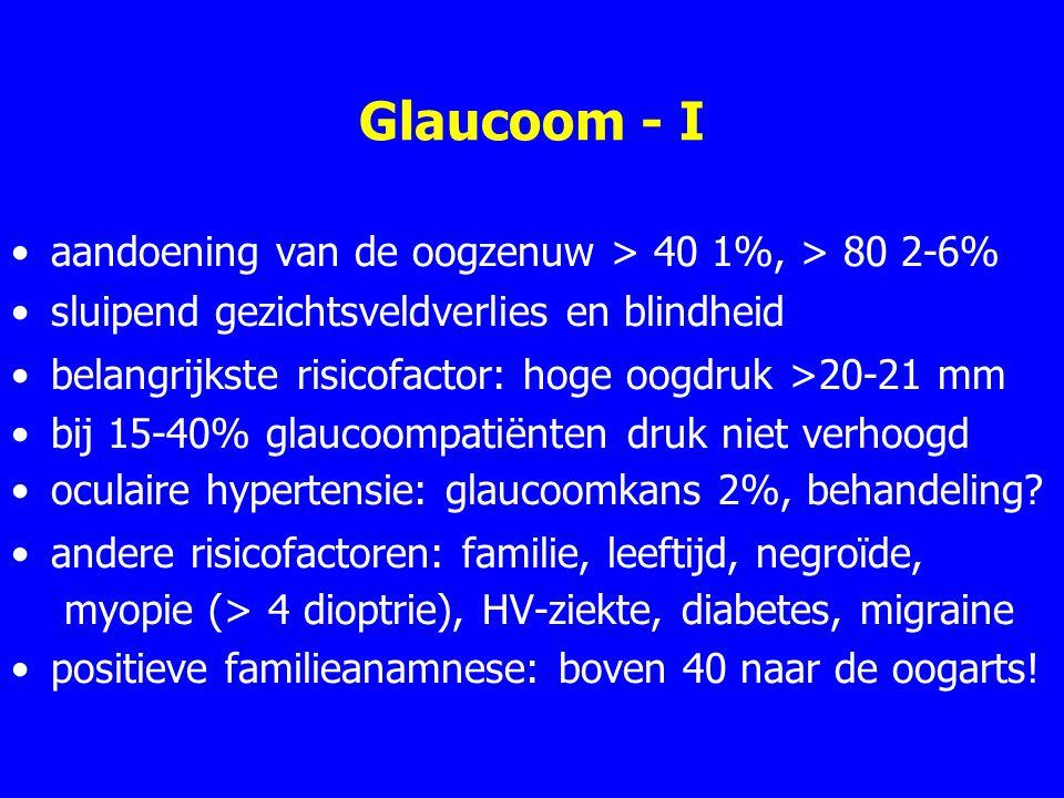 Glaucoom - I aandoening van de oogzenuw > 40 1%, > 80 2-6% sluipend gezichtsveldverlies en blindheid belangrijkste risicofactor: hoge oogdruk >20-21 mm bij 15-40% glaucoompatiënten druk niet verhoogd oculaire hypertensie: glaucoomkans 2%, behandeling.