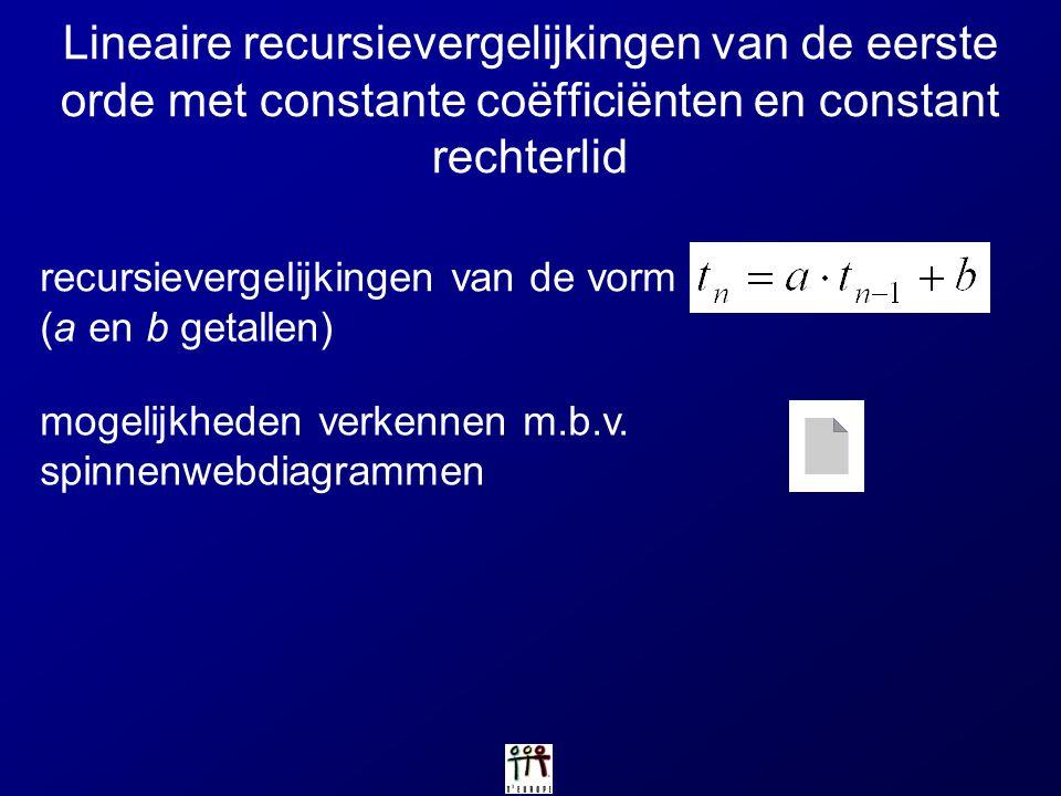Lineaire recursievergelijkingen van de eerste orde met constante coëfficiënten en constant rechterlid recursievergelijkingen van de vorm (a en b getal
