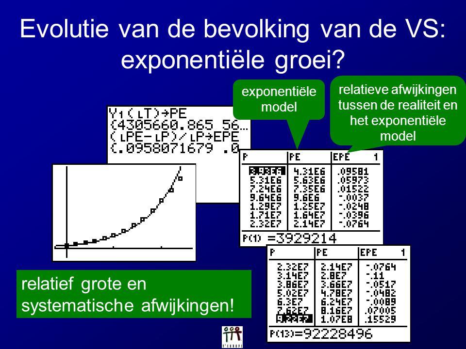 exponentiële model relatieve afwijkingen tussen de realiteit en het exponentiële model relatief grote en systematische afwijkingen!