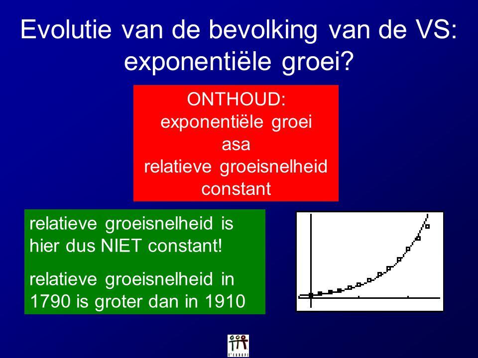 Evolutie van de bevolking van de VS: exponentiële groei? ONTHOUD: exponentiële groei asa relatieve groeisnelheid constant relatieve groeisnelheid is h