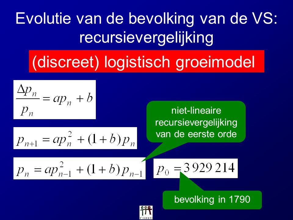 Evolutie van de bevolking van de VS: recursievergelijking niet-lineaire recursievergelijking van de eerste orde bevolking in 1790 (discreet) logistisc