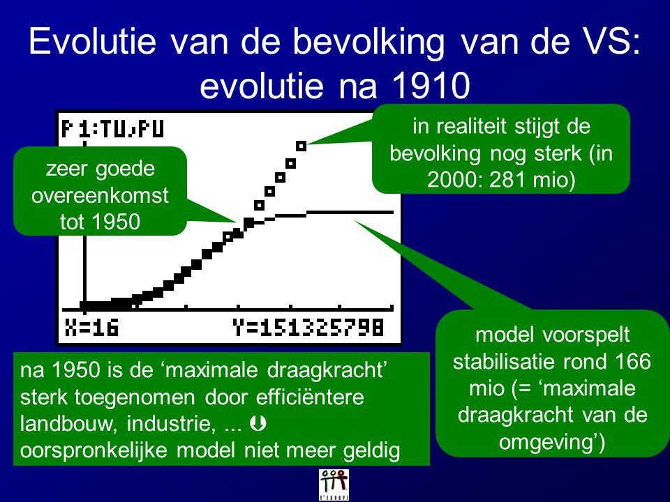 Evolutie van de bevolking van de VS: evolutie na 1910 na 1950 is de 'maximale draagkracht' sterk toegenomen door efficiëntere landbouw, industrie,...