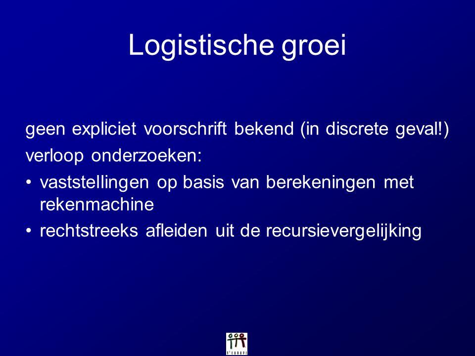 Logistische groei geen expliciet voorschrift bekend (in discrete geval!) verloop onderzoeken: vaststellingen op basis van berekeningen met rekenmachin