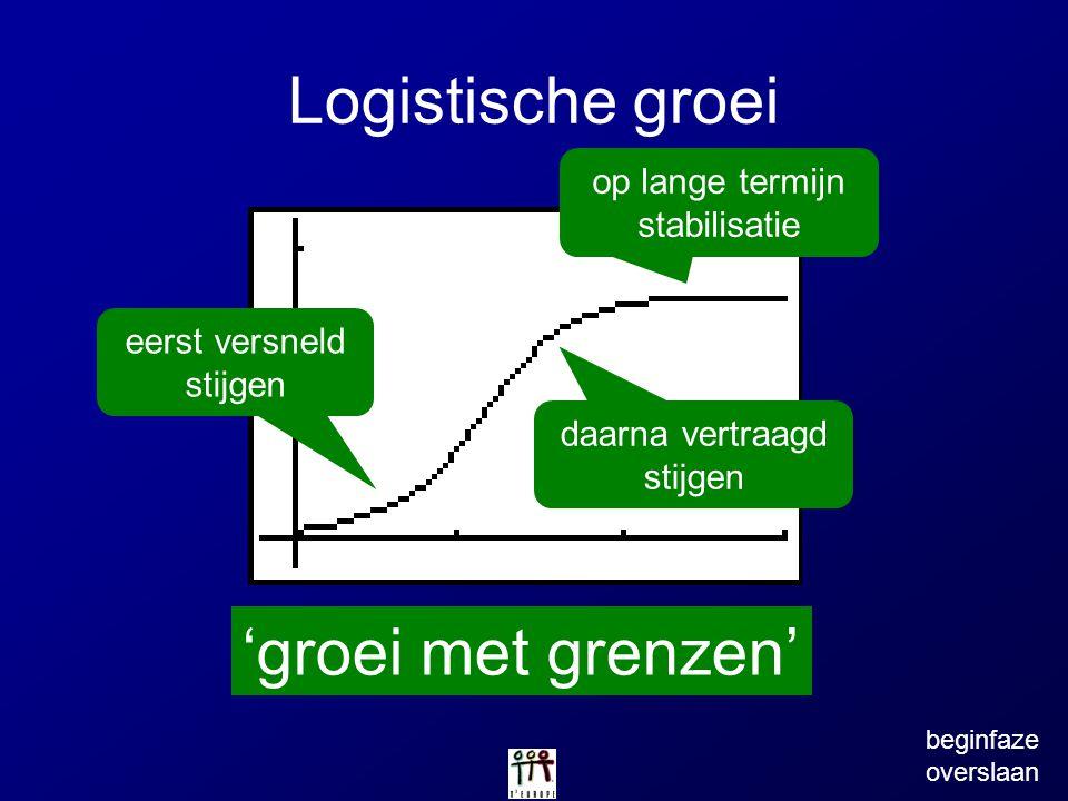 Logistische groei eerst versneld stijgen daarna vertraagd stijgen op lange termijn stabilisatie 'groei met grenzen' beginfaze overslaan