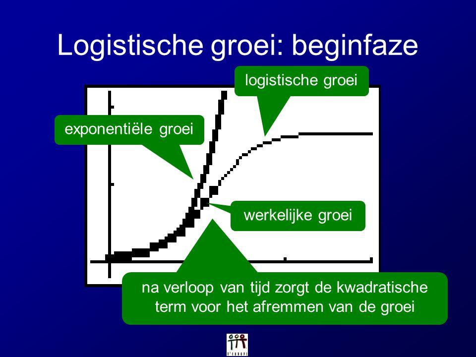 Logistische groei: beginfaze logistische groei werkelijke groei exponentiële groei na verloop van tijd zorgt de kwadratische term voor het afremmen va