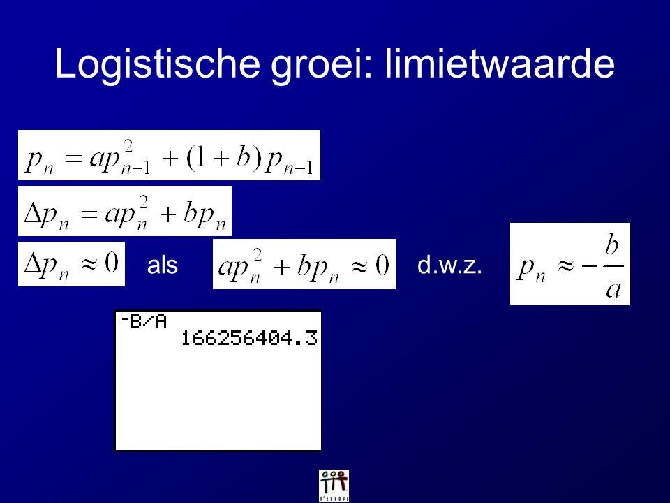 Logistische groei: limietwaarde alsd.w.z.